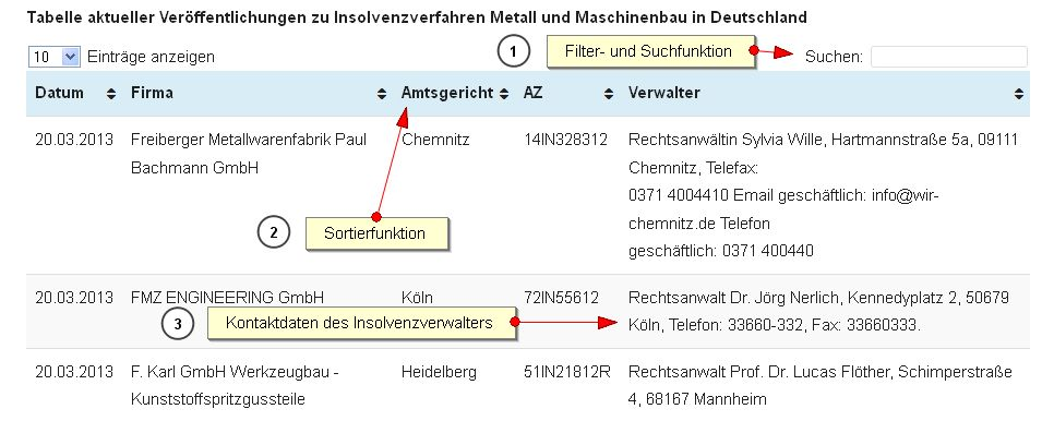 inso-metall-tabelle