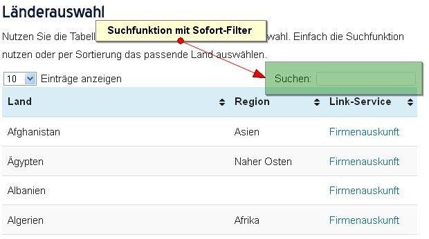 firmenauskunft-weltweit-tabelle-update-08-2013