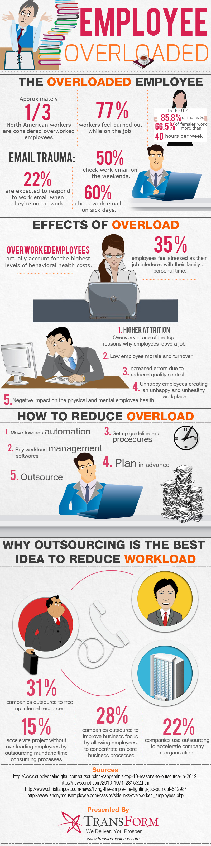 Employee-Overloaded-Infographic-by-TransForm-Solution