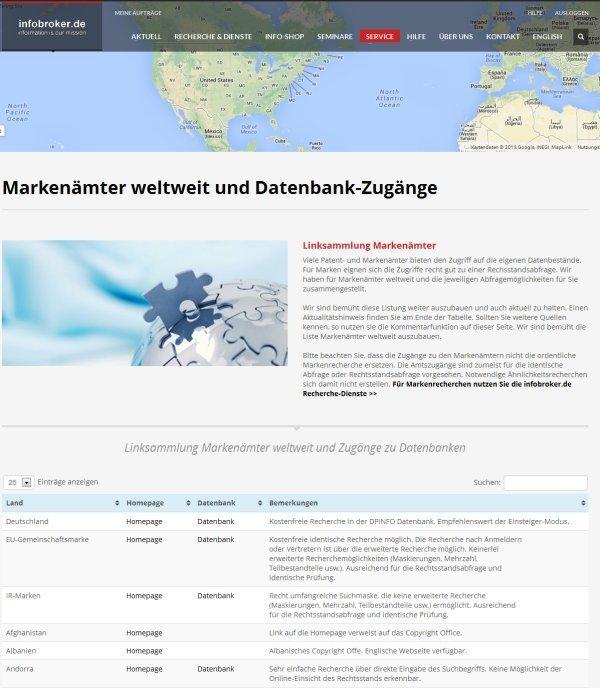 screenshot-linksammlung-markenaemter-weltweit