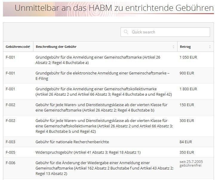 gebuehren-markenanmeldung-habm-11-2014