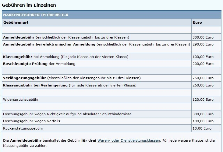 preise-markenanmeldung-dpma-11-2014