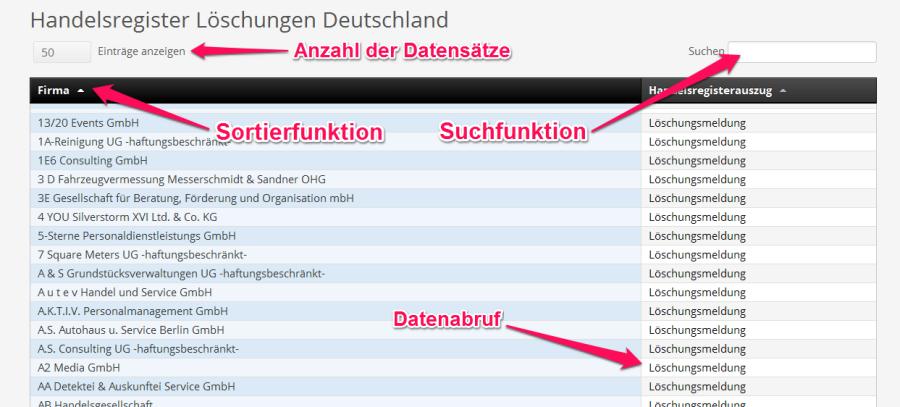 hr-loeschungen-screenshot-tabelle