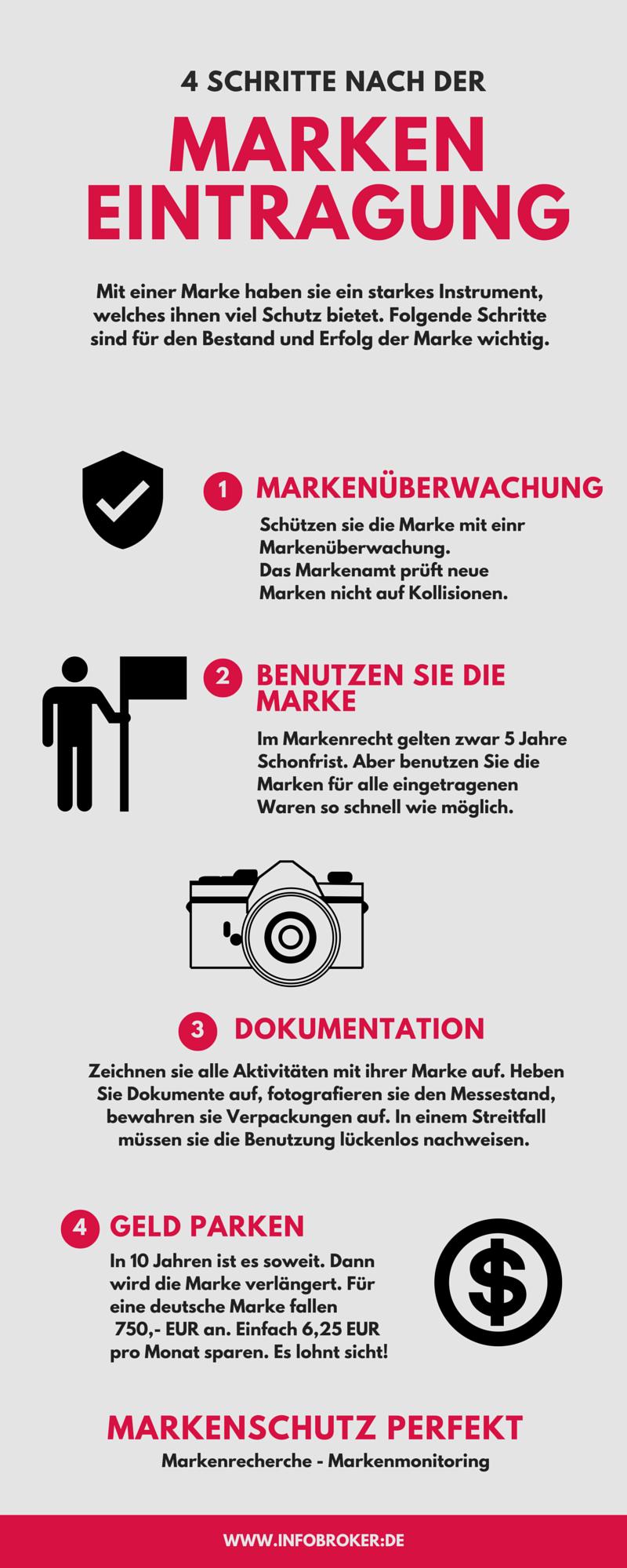 4-schritte nach der markeneintragung-infografik