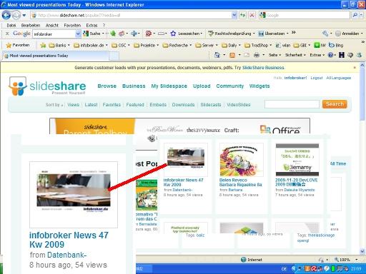 slideshare-newsletter-november-most-viewed-2009