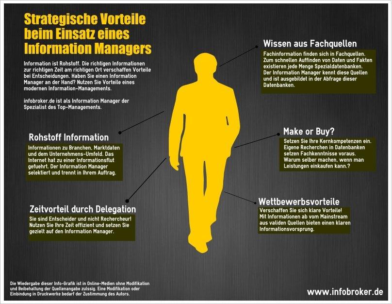infografik-strategische-vorteile-information-manager