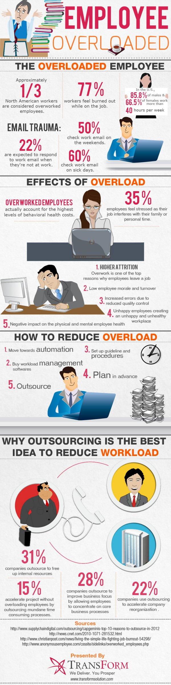 infografic-employee-overload