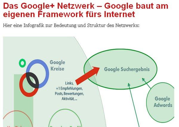 lesestoff-3-google-framework