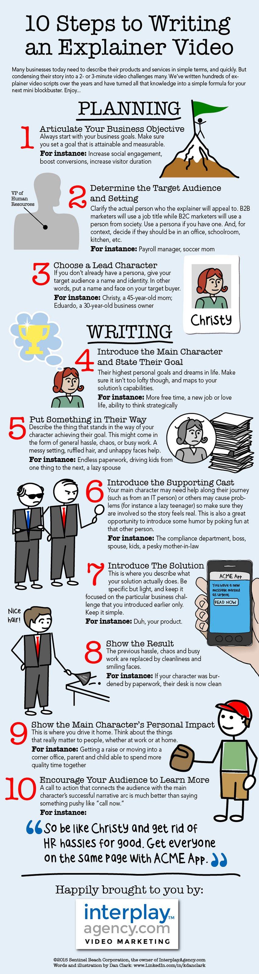 infografik-explain-video