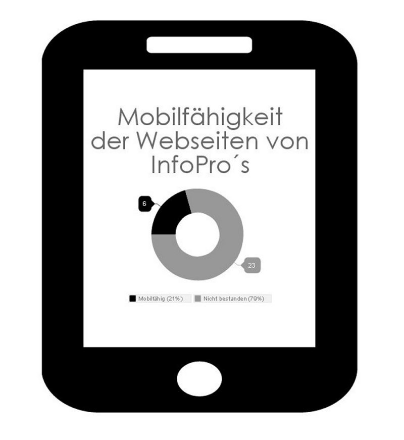 chart-1-anteil-mobilfaehigkeit-online