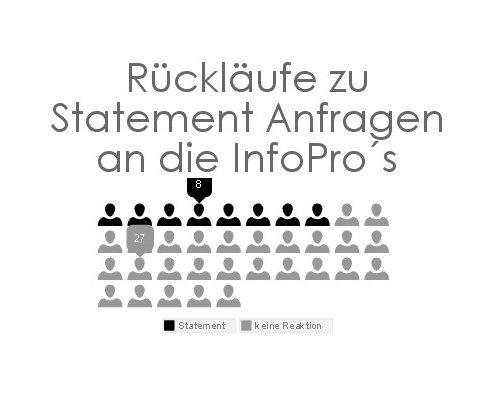 chart-2-statements